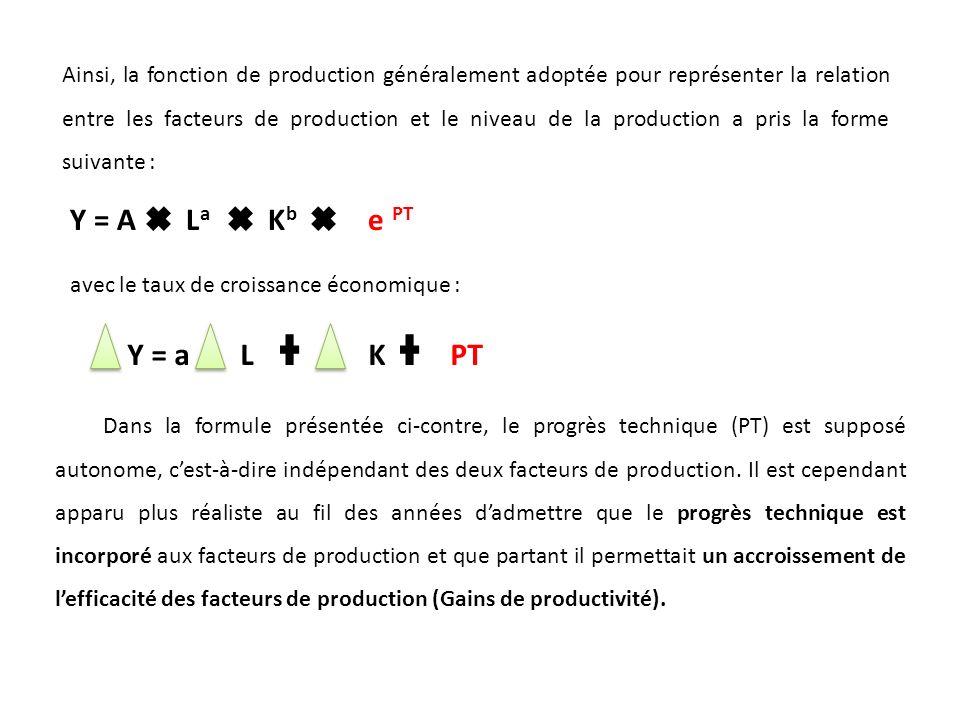 Ainsi, la fonction de production généralement adoptée pour représenter la relation entre les facteurs de production et le niveau de la production a pris la forme suivante :
