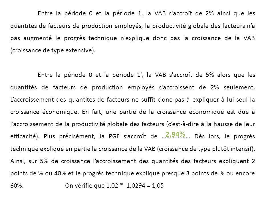 Entre la période 0 et la période 1, la VAB s accroît de 2% ainsi que les quantités de facteurs de production employés, la productivité globale des facteurs n'a pas augmenté le progrès technique n'explique donc pas la croissance de la VAB (croissance de type extensive).
