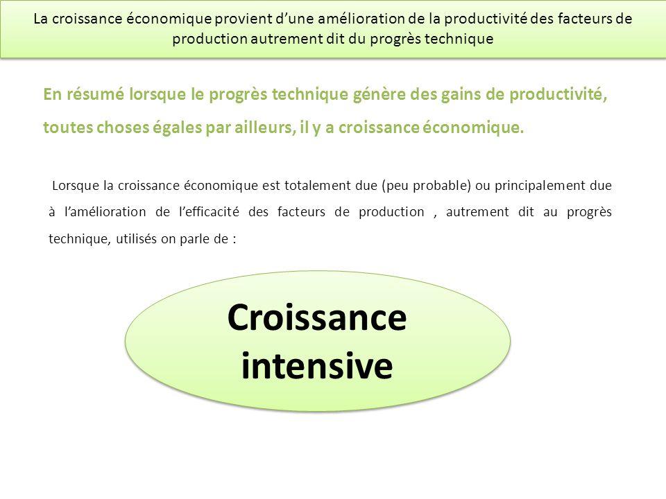 La croissance économique provient d'une amélioration de la productivité des facteurs de production autrement dit du progrès technique
