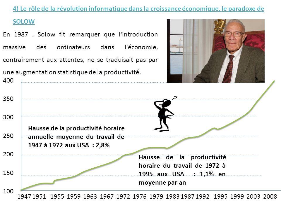 4) Le rôle de la révolution informatique dans la croissance économique, le paradoxe de SOLOW