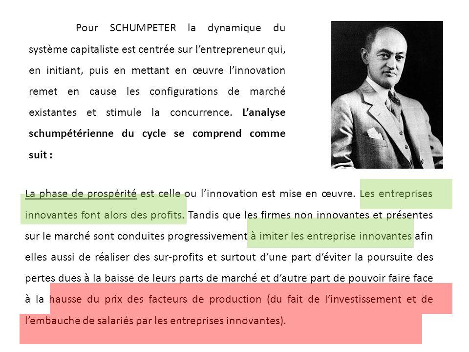 Pour SCHUMPETER la dynamique du système capitaliste est centrée sur l'entrepreneur qui, en initiant, puis en mettant en œuvre l'innovation remet en cause les configurations de marché existantes et stimule la concurrence. L'analyse schumpétérienne du cycle se comprend comme suit :
