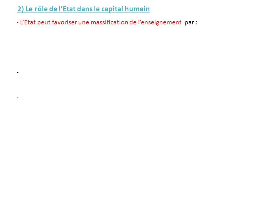 2) Le rôle de l'Etat dans le capital humain
