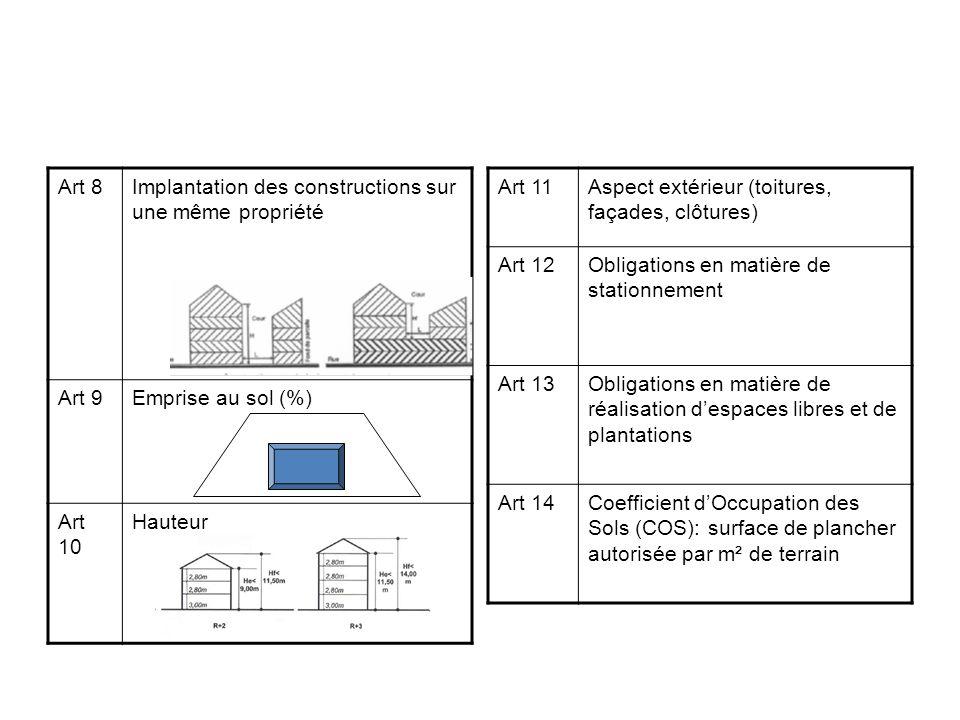 Art 8 Implantation des constructions sur une même propriété. Art 9. Emprise au sol (%) Art 10. Hauteur.