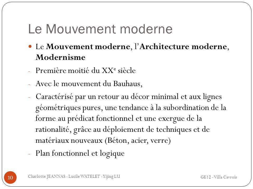 Le Mouvement moderne Le Mouvement moderne, l'Architecture moderne, Modernisme. Première moitié du XXe siècle.