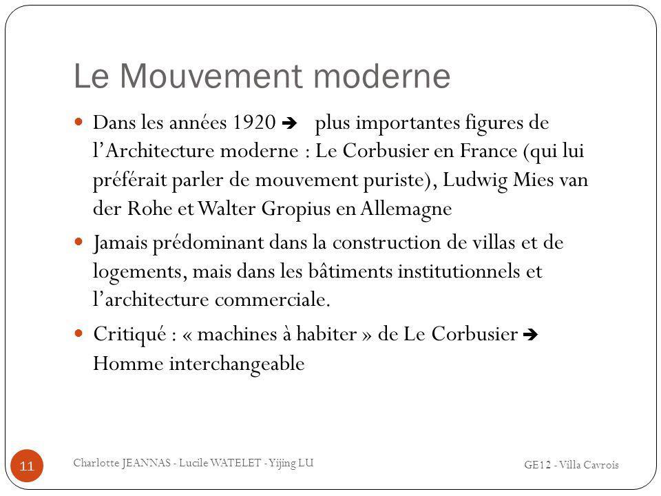 Le Mouvement moderne