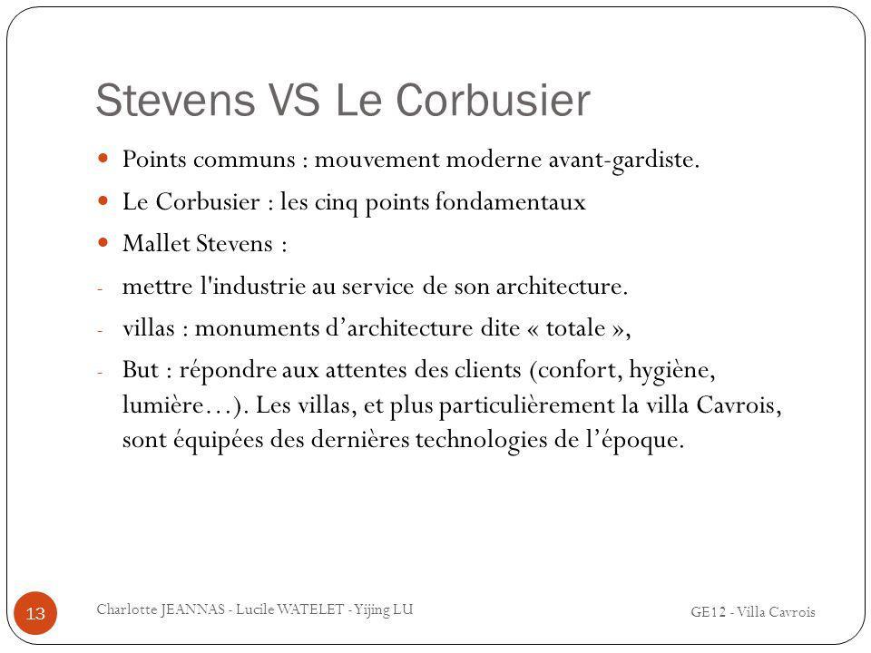 Stevens VS Le Corbusier