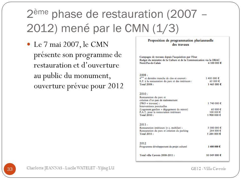 2ème phase de restauration (2007 – 2012) mené par le CMN (1/3)
