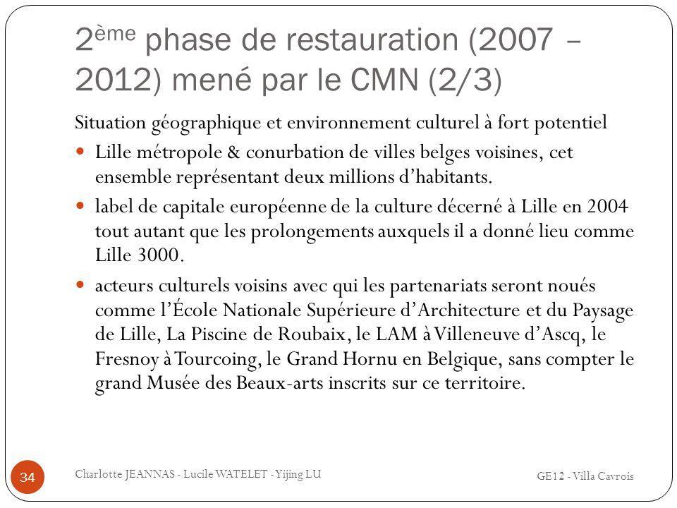 2ème phase de restauration (2007 – 2012) mené par le CMN (2/3)