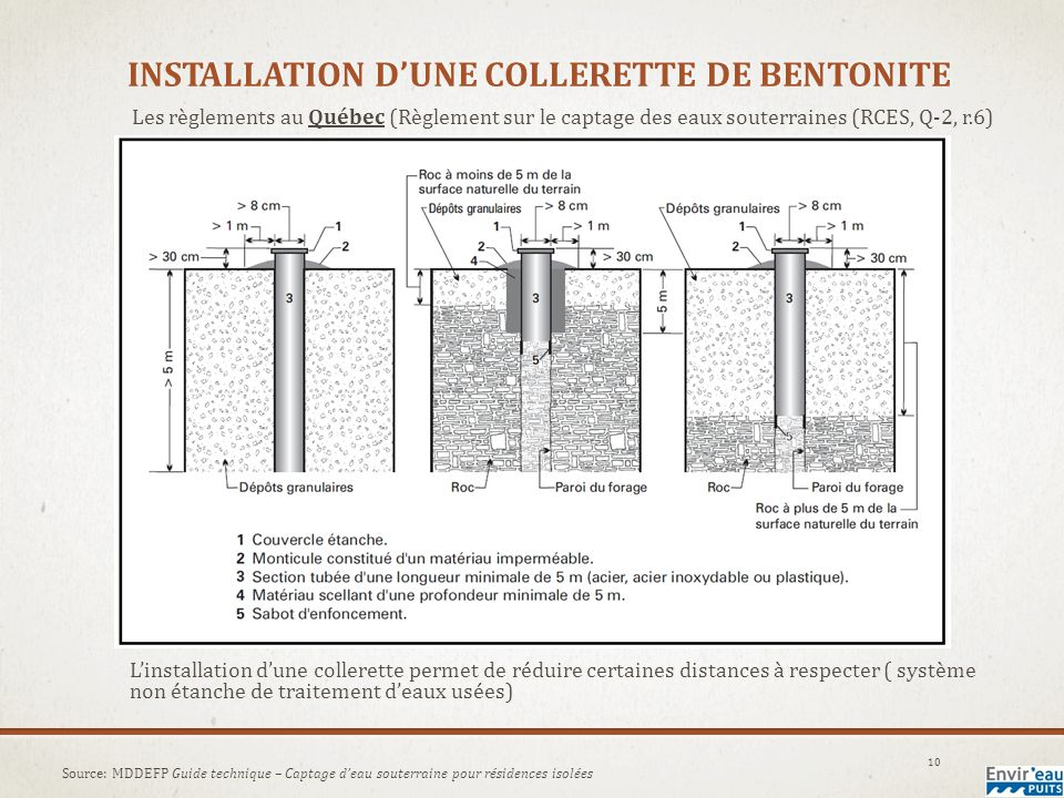Installation d'une collerette de bentonite