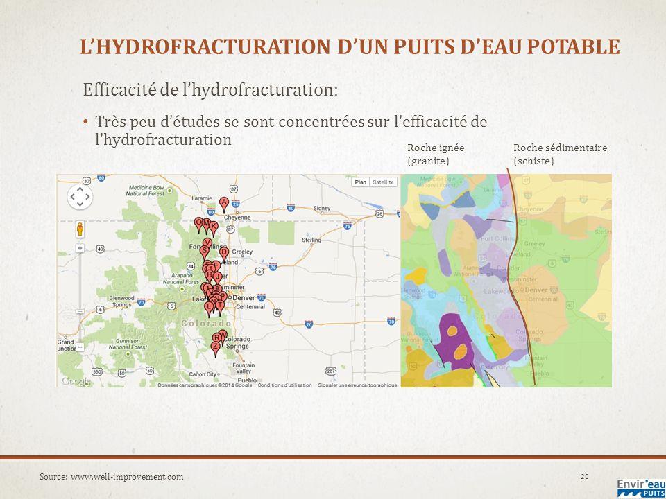 L'hydrofracturation d'un puits d'eau potable