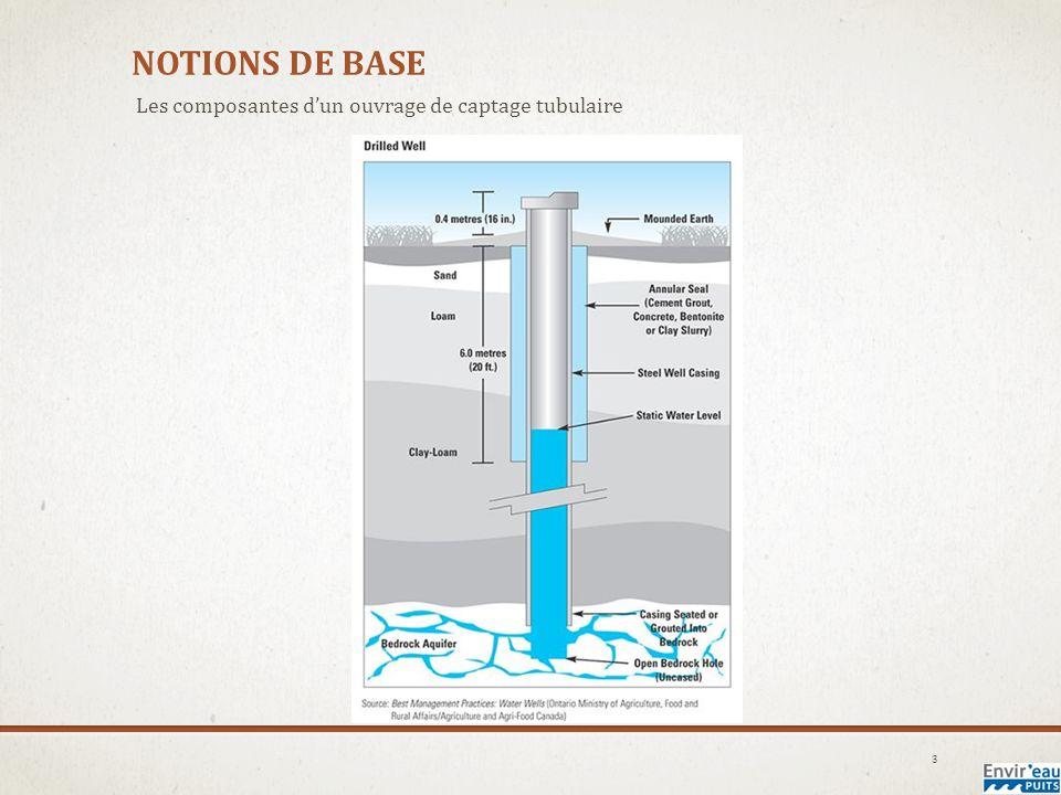 Notions de base Les composantes d'un ouvrage de captage tubulaire