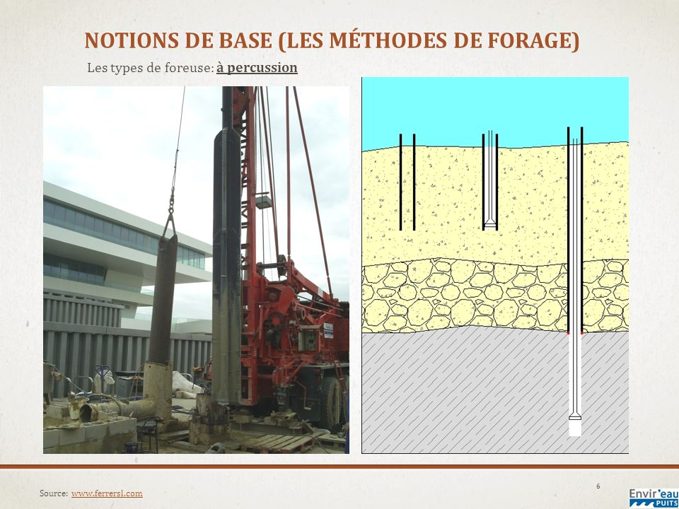 Notions de base (Les méthodes de forage)