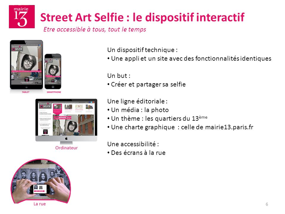 Street Art Selfie : le dispositif interactif