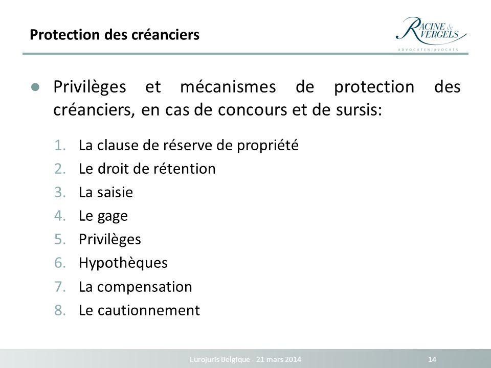 Protection des créanciers