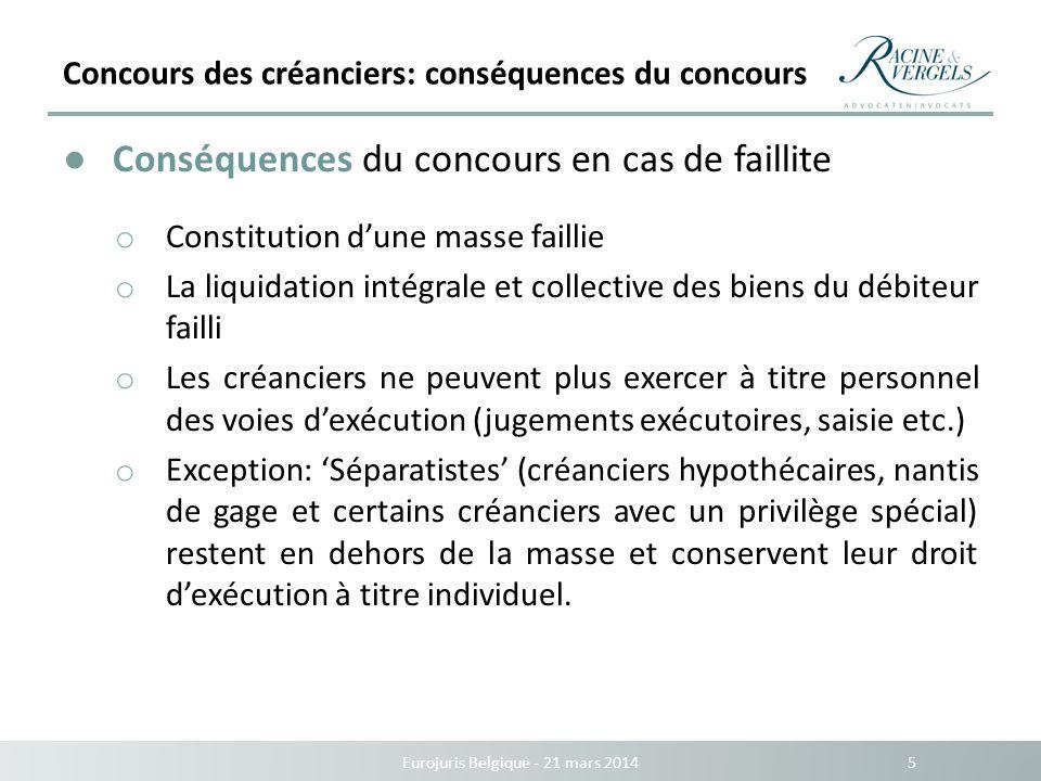 Concours des créanciers: conséquences du concours