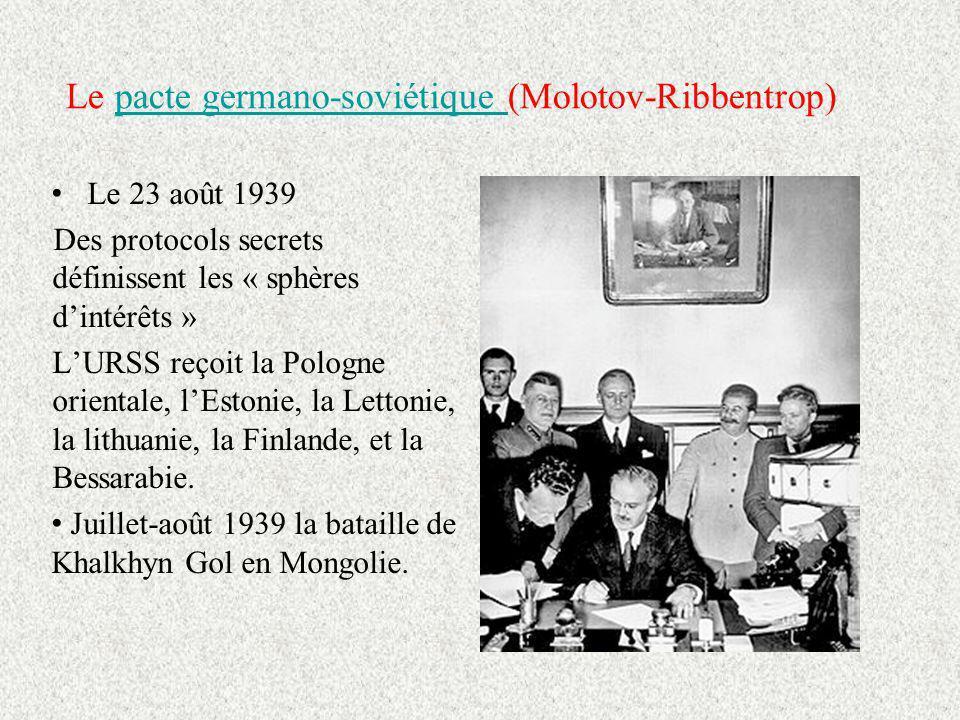 Le pacte germano-soviétique (Molotov-Ribbentrop)