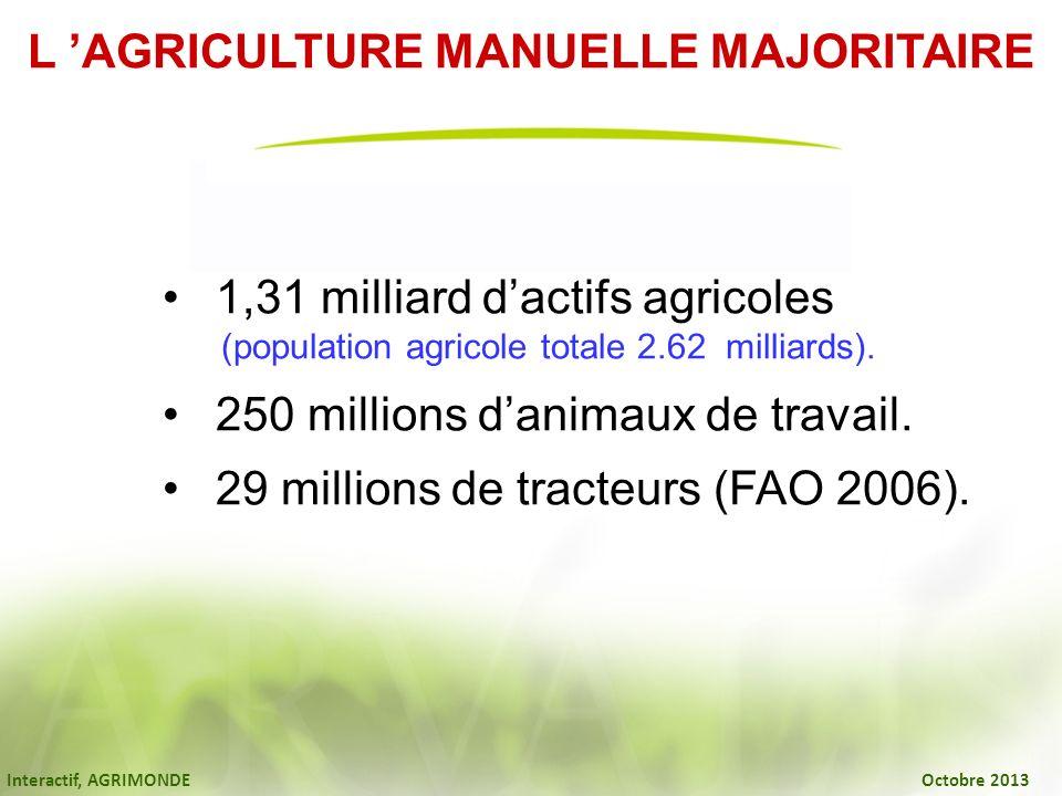 L 'AGRICULTURE MANUELLE MAJORITAIRE