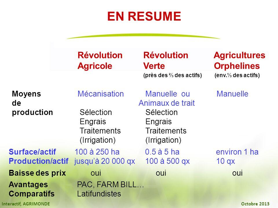 EN RESUME Révolution Révolution Agricultures Agricole Verte Orphelines