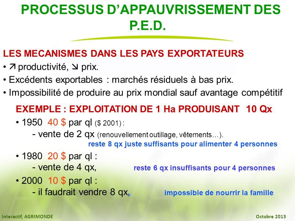 PROCESSUS D'APPAUVRISSEMENT DES P.E.D.