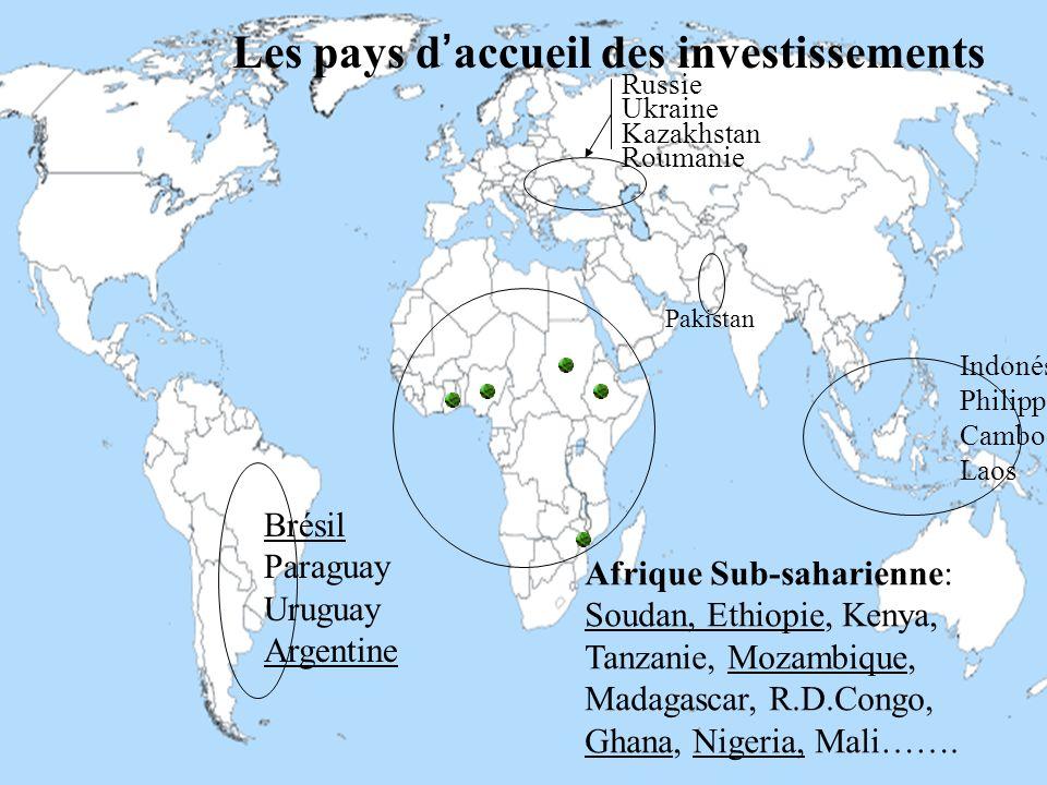 Les pays d'accueil des investissements