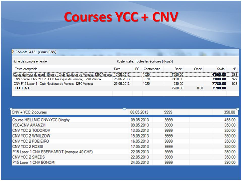 Courses YCC + CNV
