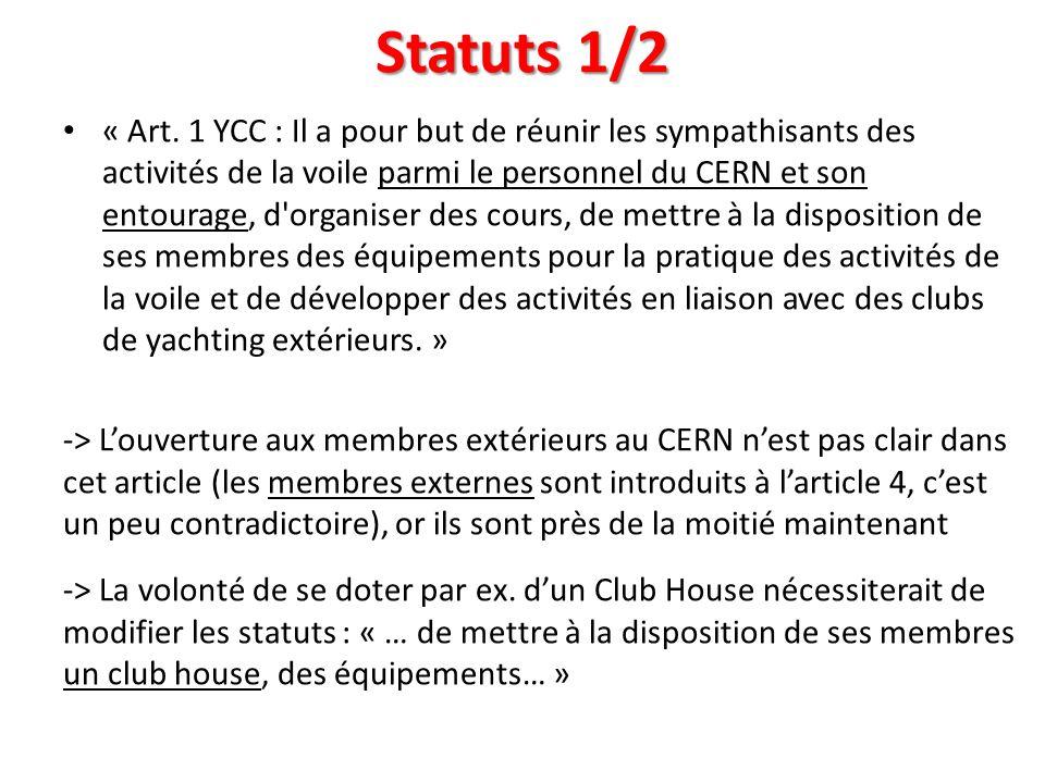Statuts 1/2