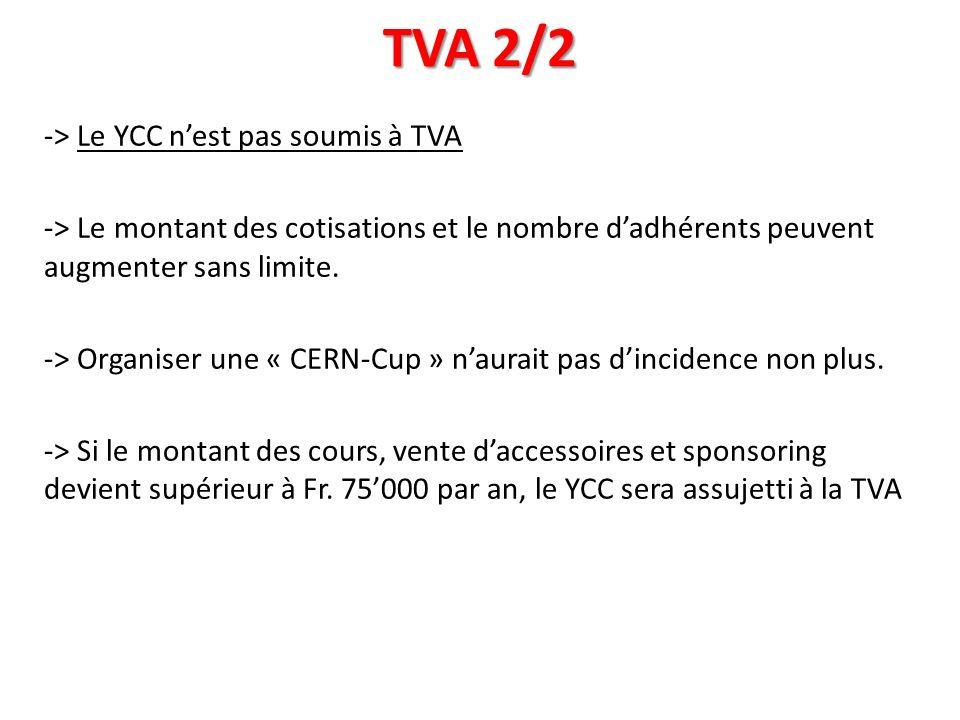 TVA 2/2 -> Le YCC n'est pas soumis à TVA