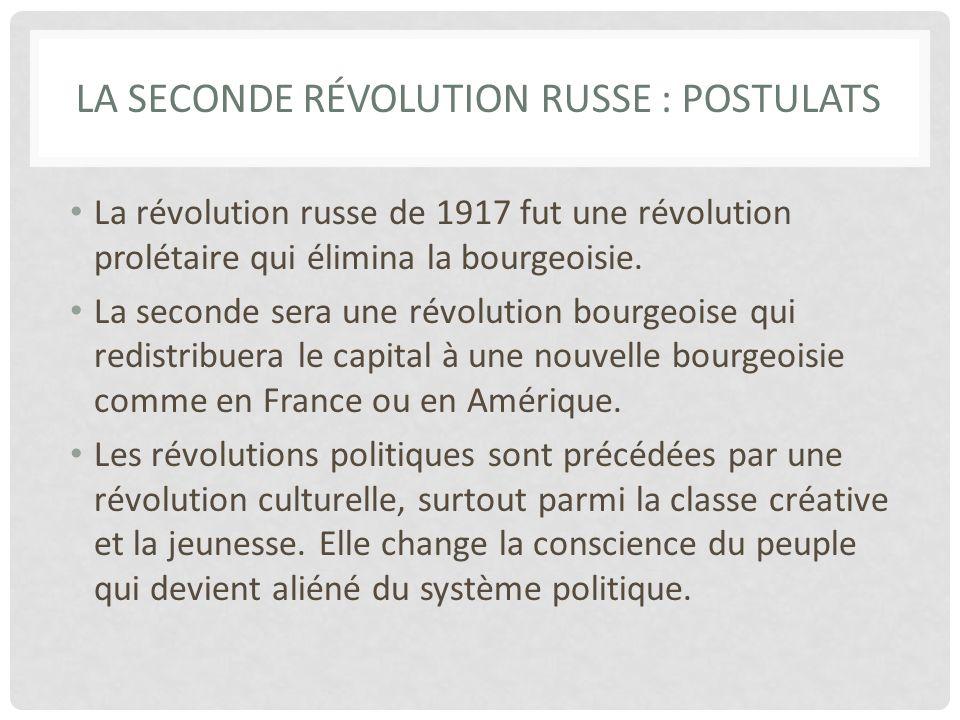 LA SECONDE RÉVOLUTION RUSSE : Postulats