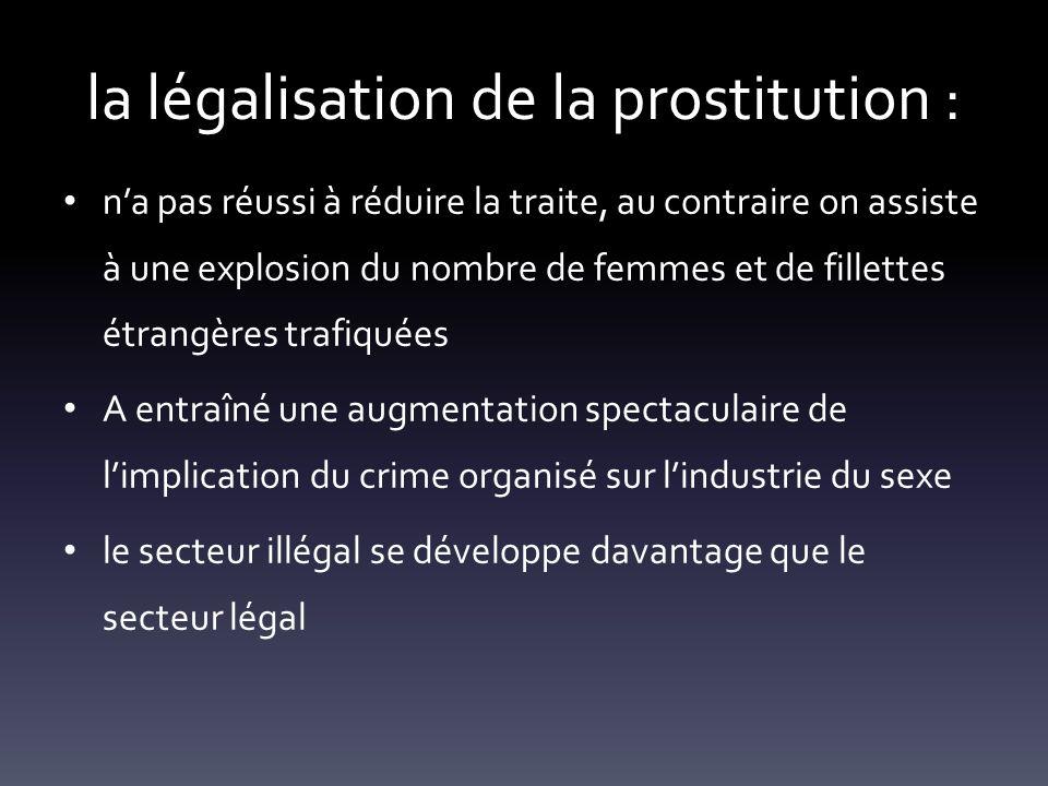 la légalisation de la prostitution :