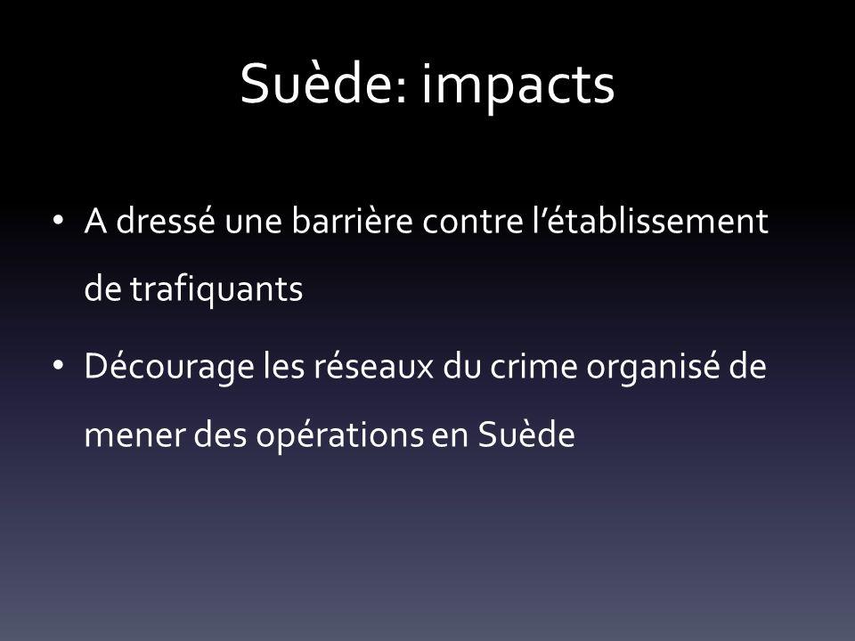 Suède: impacts A dressé une barrière contre l'établissement de trafiquants.