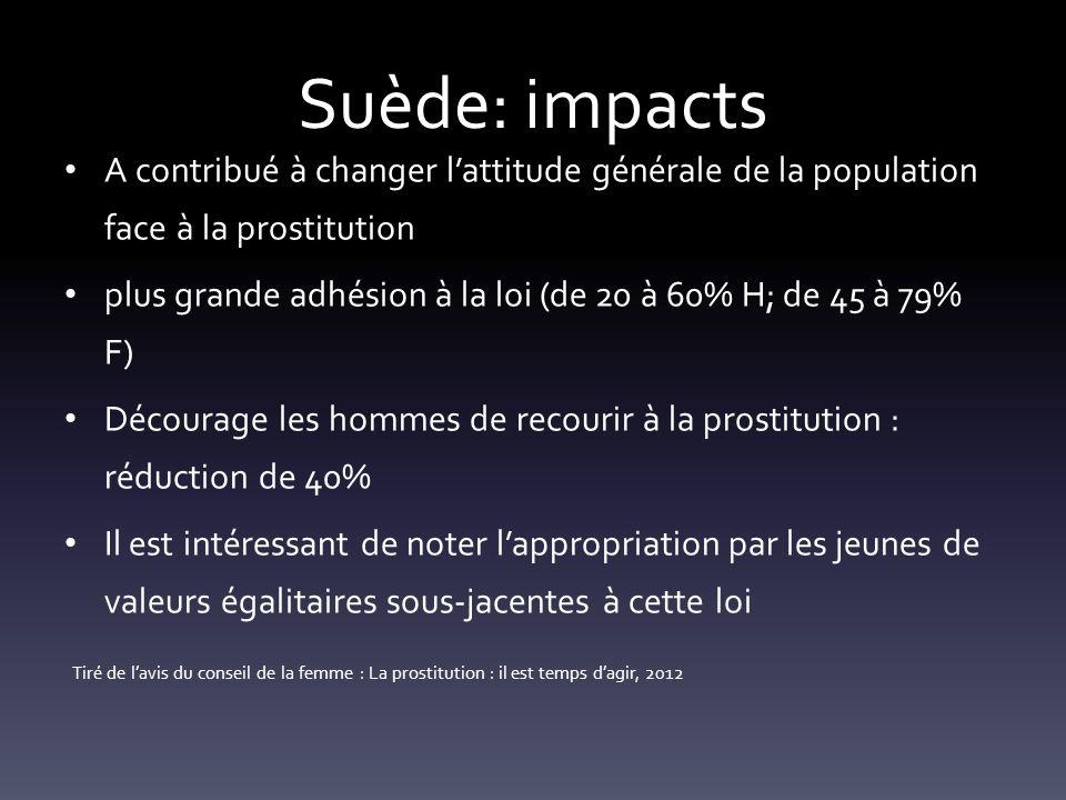 Suède: impacts A contribué à changer l'attitude générale de la population face à la prostitution.