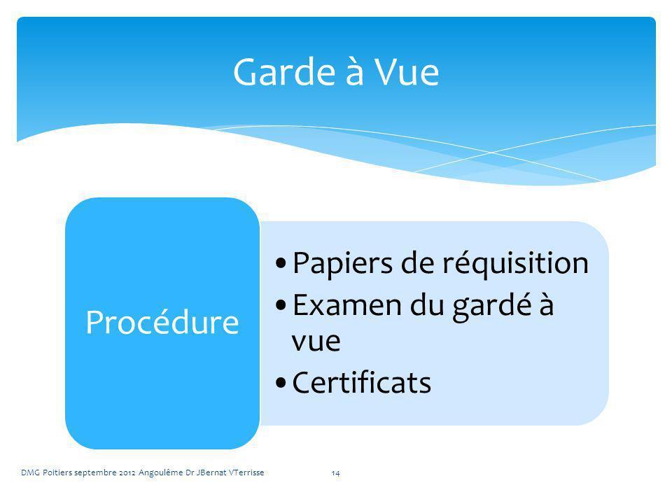 Garde à Vue Procédure Papiers de réquisition Examen du gardé à vue
