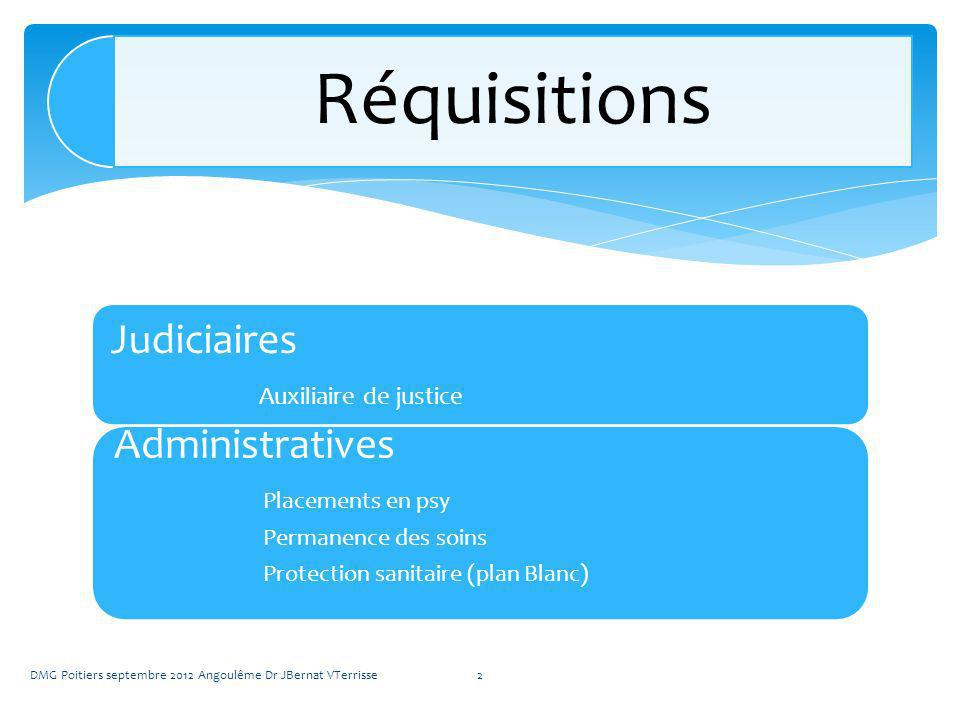 Réquisitions Judiciaires Administratives Auxiliaire de justice