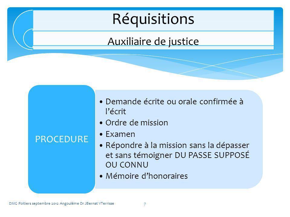 PROCEDURE Demande écrite ou orale confirmée à l'écrit Ordre de mission