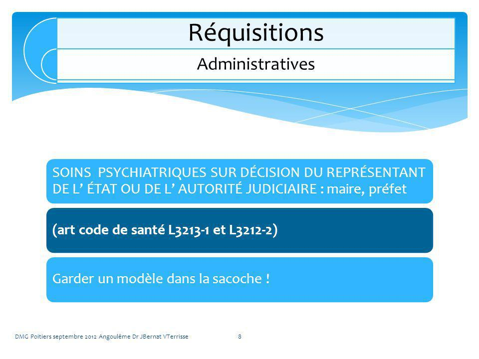 Réquisitions Administratives