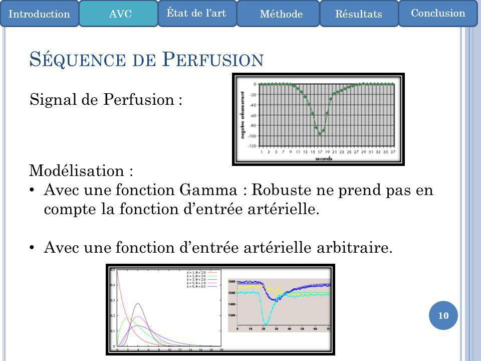 Séquence de Perfusion Signal de Perfusion : Modélisation :