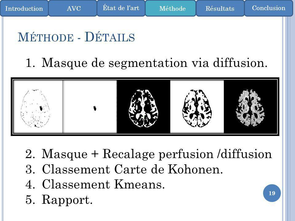 Masque de segmentation via diffusion.