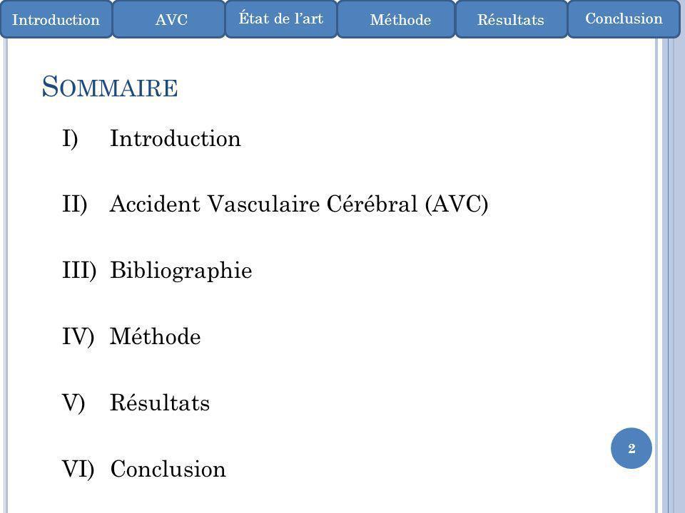 Introduction Méthode. Conclusion. État de l'art. AVC. Résultats. Sommaire.
