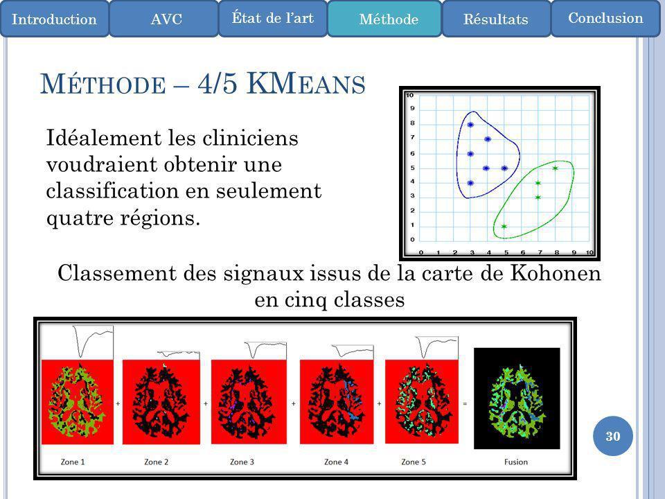 Classement des signaux issus de la carte de Kohonen en cinq classes