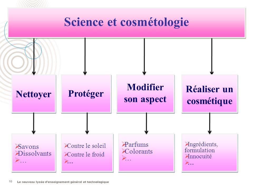 Science et cosmétologie Réaliser un cosmétique