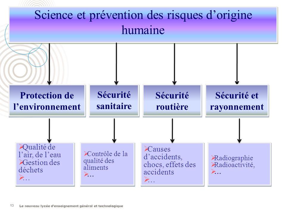 Protection de l'environnement Sécurité et rayonnement