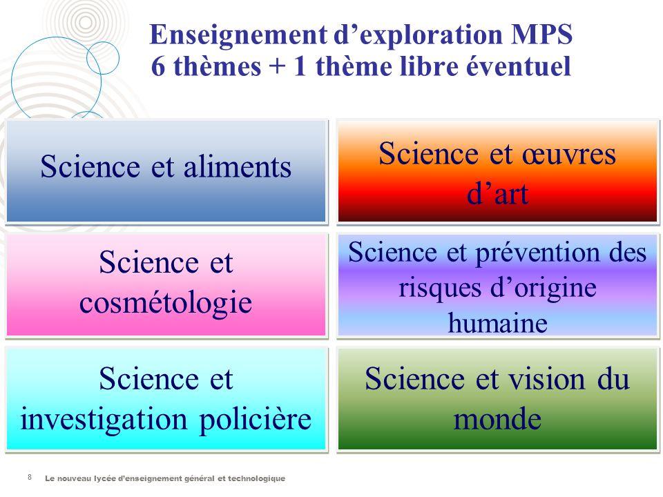 Enseignement d'exploration MPS 6 thèmes + 1 thème libre éventuel
