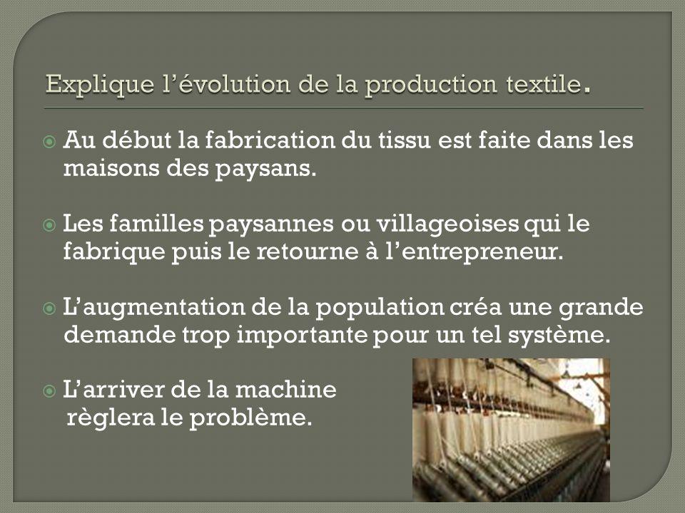 Explique l'évolution de la production textile.