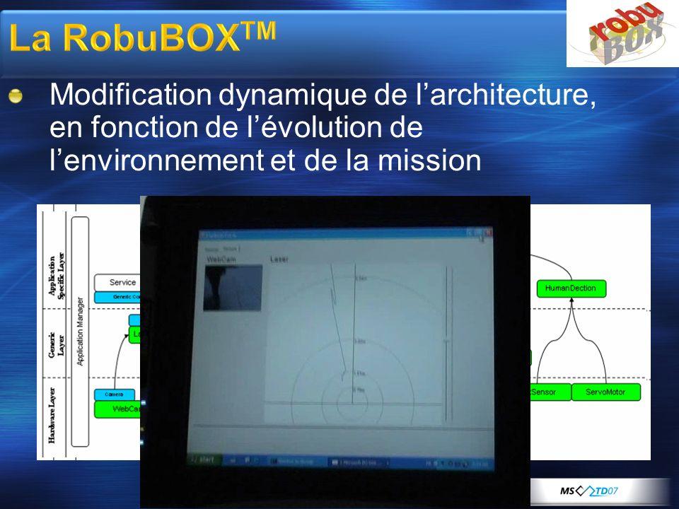 Modification dynamique de l'architecture, en fonction de l'évolution de l'environnement et de la mission