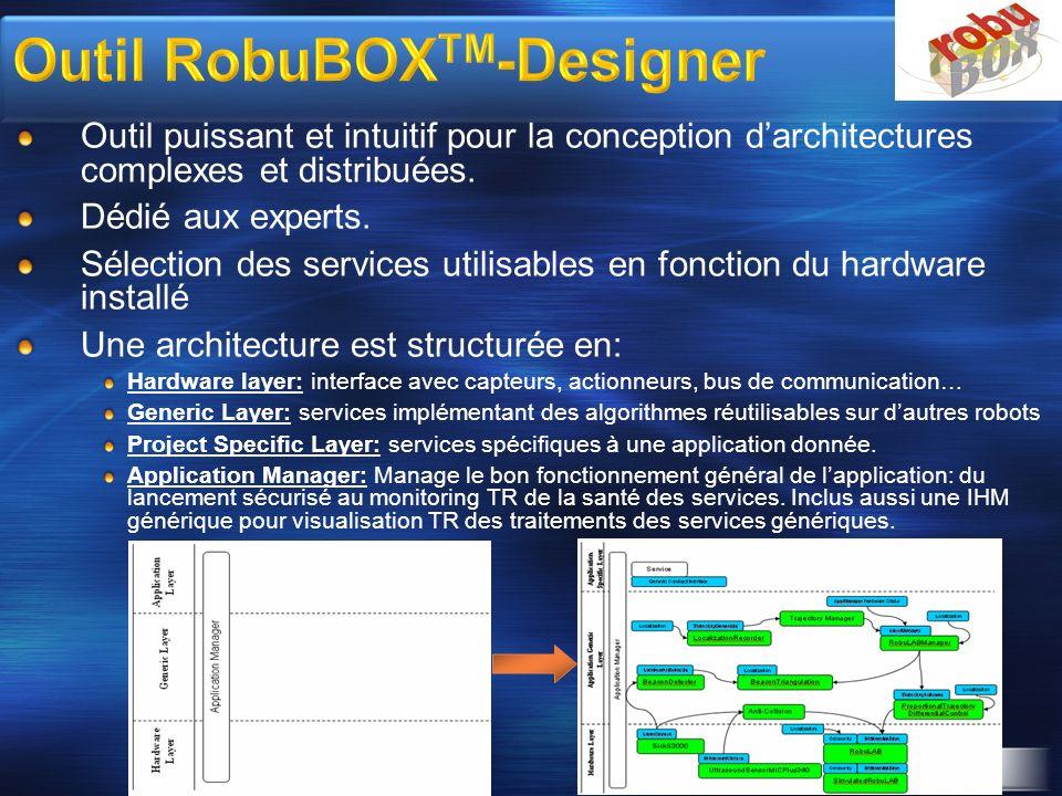 Outil RobuBOXTM-Designer