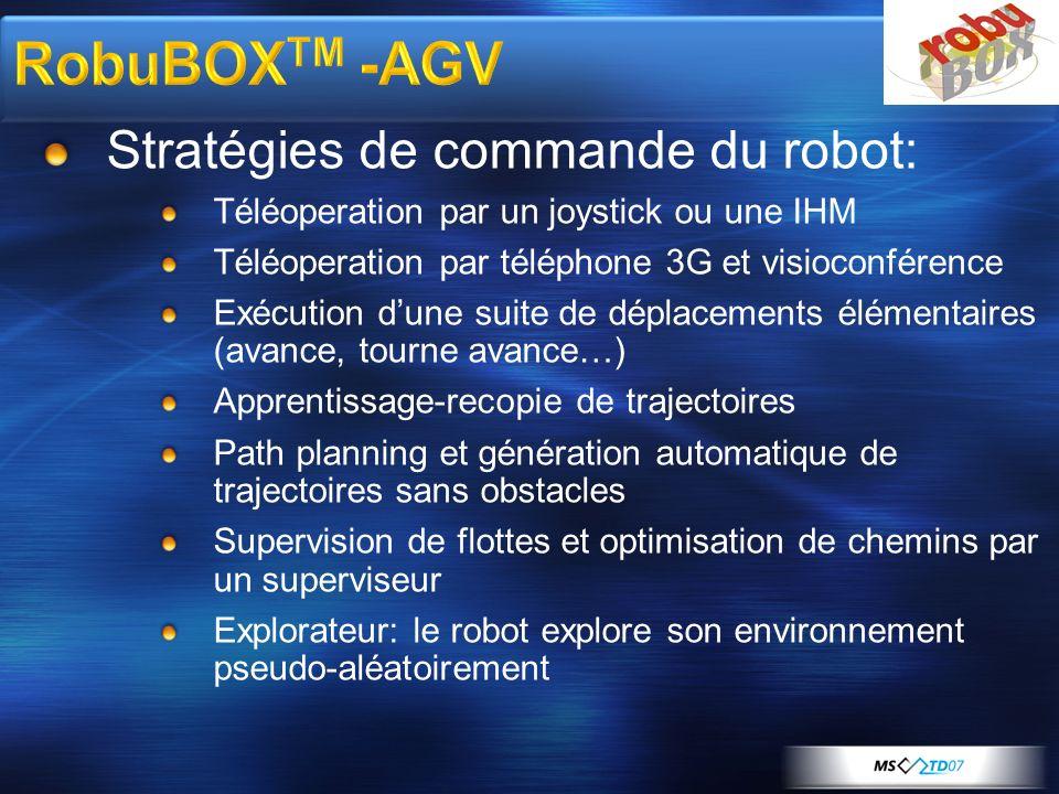 RobuBOXTM -AGV Stratégies de commande du robot: