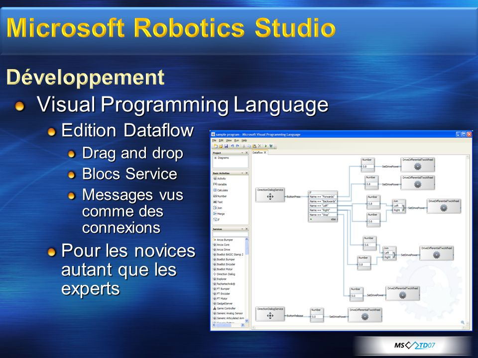 Microsoft Robotics Studio Développement