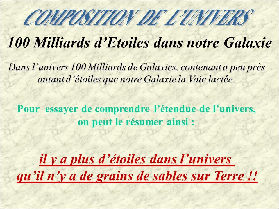 100 Milliards d'Etoiles dans notre Galaxie