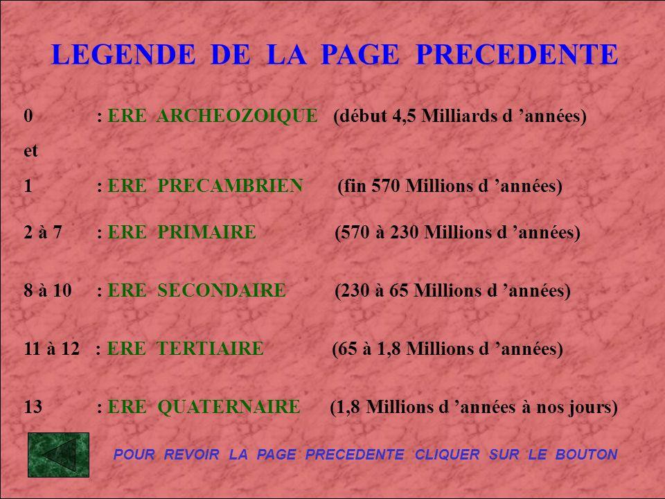 LEGENDE DE LA PAGE PRECEDENTE