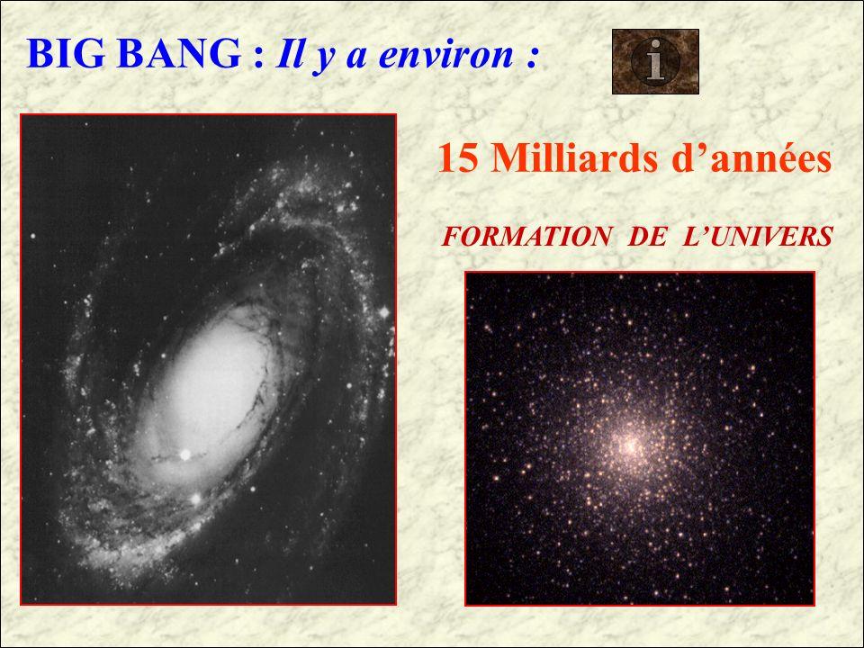 BIG BANG : Il y a environ : 15 Milliards d'années